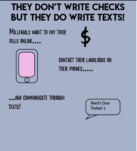 Millenial residents prefer to text landlords