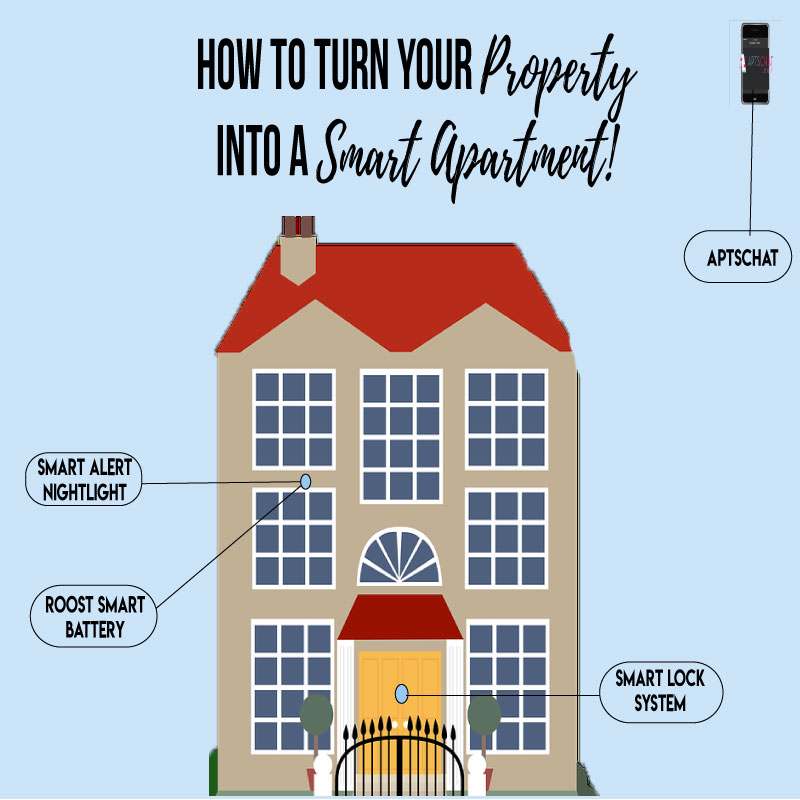 Turn your property into a smart apartment