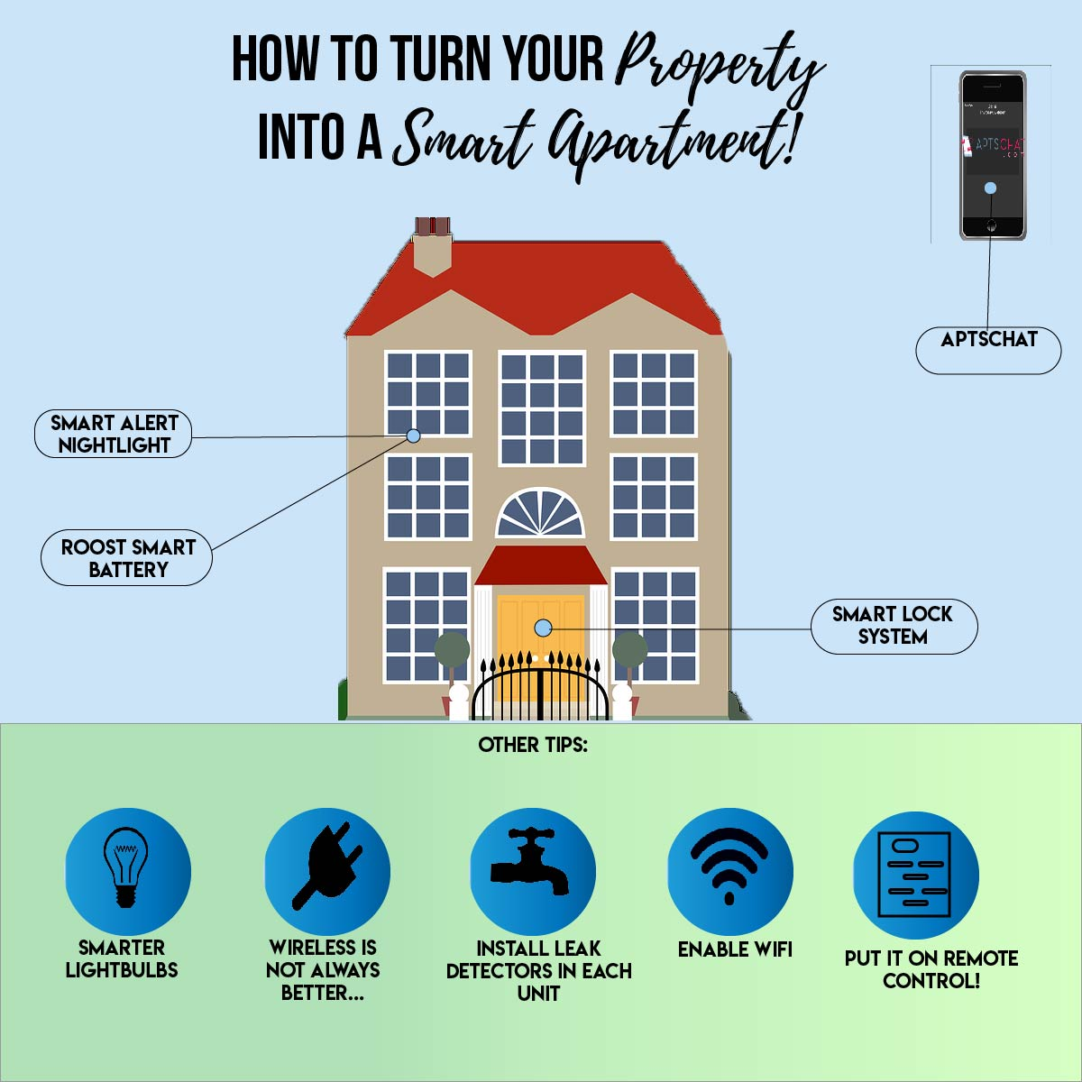 Turn your apartment into a smart apartment